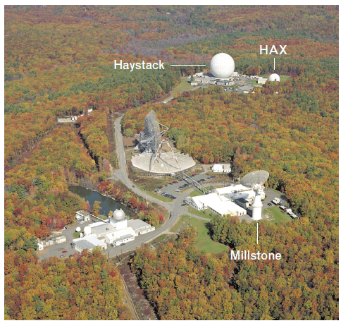 Radars at the Lincoln Space Surveillance Complex