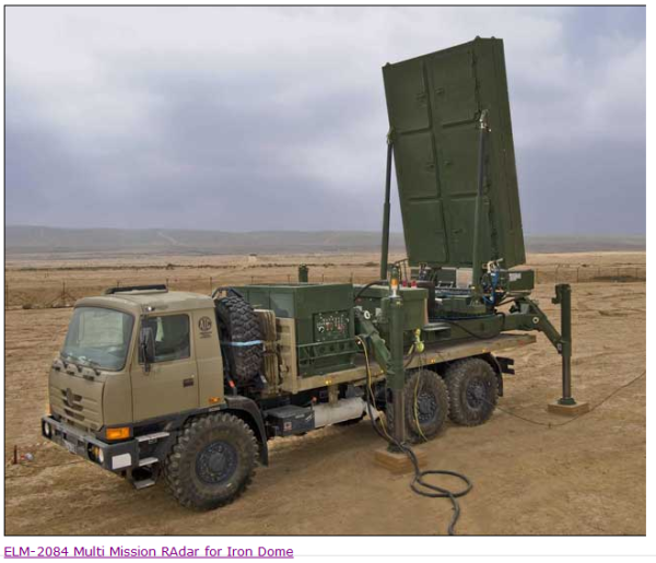 irondome radar