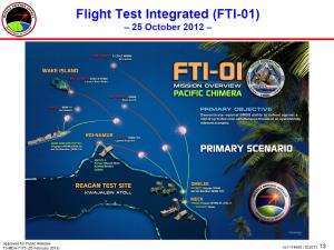FTI-01-1
