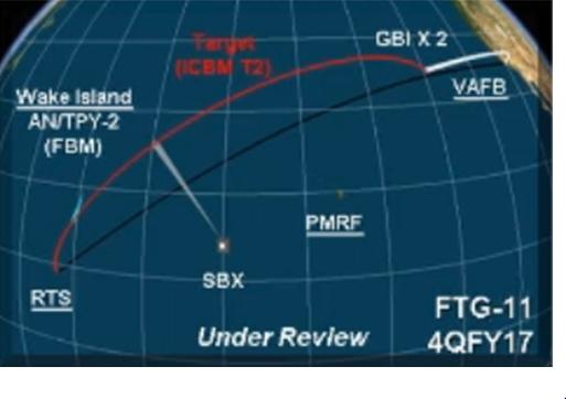 FTG-11