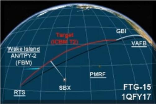 FTG-15