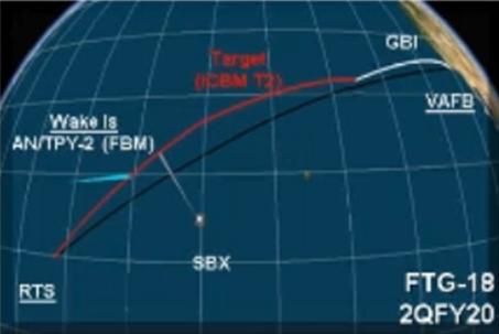 FTG-18