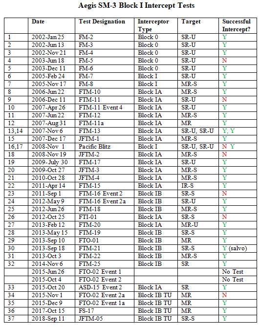 TestingBlockIB-November2018